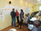 Оптимизация потока создания ценности