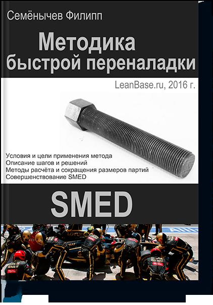 SMED. Методика быстрой переналадки