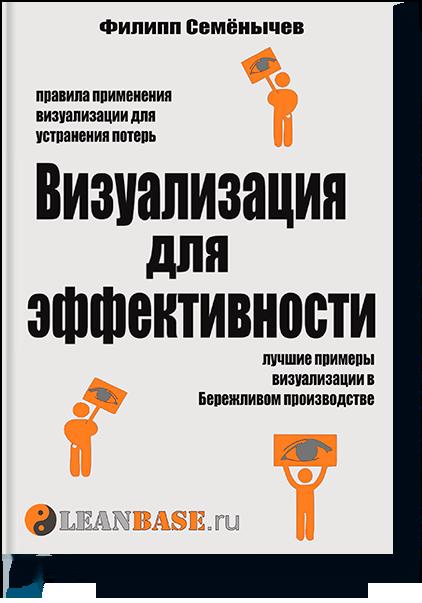 скачать бесплатно книгу, бережливое производство, lean, визуальный менеджмент