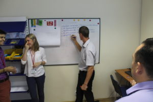 фабрика процесс, имитация процесса, оптимиация информационных потоков, оптимищация офисного процесса, lean в офисе